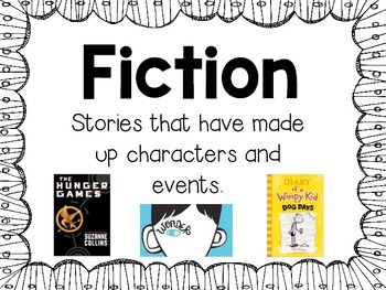 18 Fiction and Nonfiction Genre Posters for RLA (Reading/Language Arts)