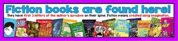 Fiction books banner for library