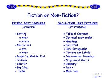 Fiction or Non-fiction CCSS