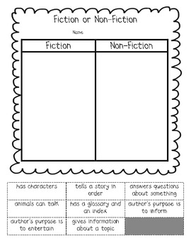 Fiction or Nonfiction?  That is the Question!