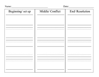 Fiction reading response or writing organizer - Beginning, middle and end