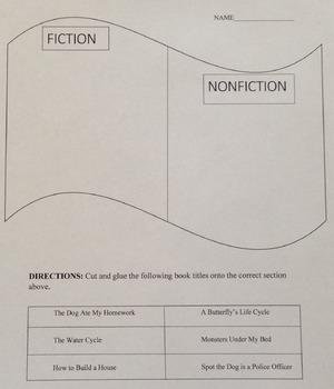 Fiction v. Nonfiction Butterfly Lesson