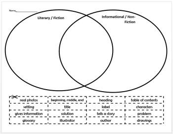 Fiction vs. Non-Fiction Venn Diagram Sort