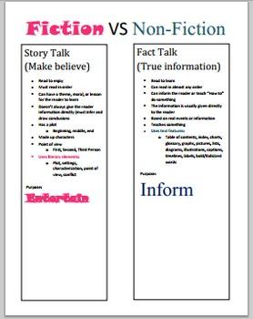 Fiction vs Non-Fiction Chart