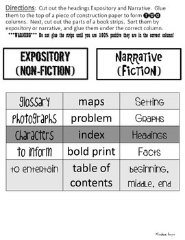Fiction vs. Non Fiction Sort
