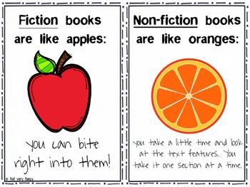Fiction vs. Non-fiction Poster