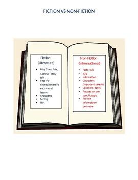 Fiction vs Non-fiction text handout