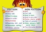 Fiction vs. NonFiction Anchor Chart
