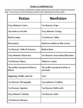 Fiction vs. Nonfiction Characteristics Chart and Sort
