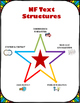 Fiction vs. Nonfiction Chart of Genres and Structures