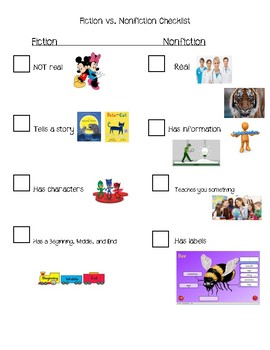 Fiction vs. Nonfiction Checklist with Visuals! Differentiated