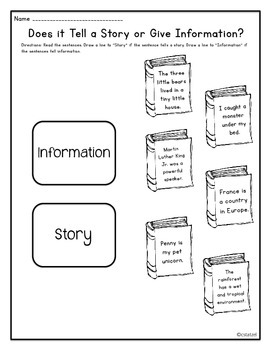 Fiction vs. Nonfiction: Differences in Text {No Prep Printables}
