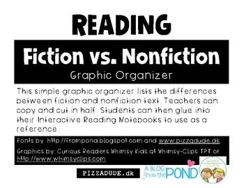 Fiction vs. Nonfiction Graphic Organizer