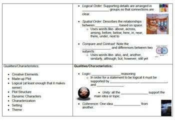 Fiction vs. Nonfiction Guided SmartBoard Notes