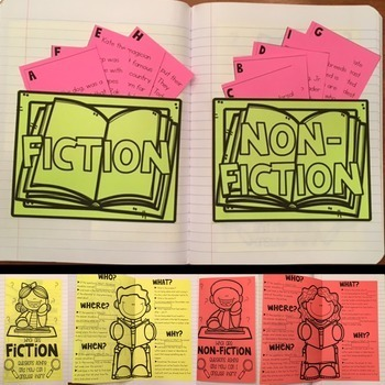 Fiction vs. Nonfiction Interactive Notebook (Google Classroom & PDF)