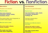 Fiction vs. Nonfiction Smartboard Lesson