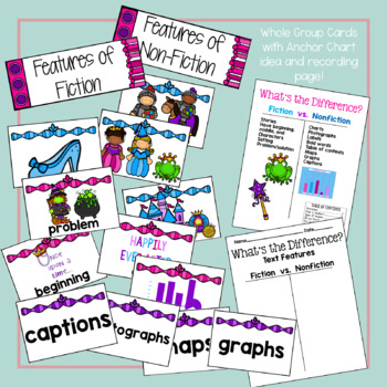 Fiction vs. Nonfiction Text Features Literacy Activity with Digital Copy!