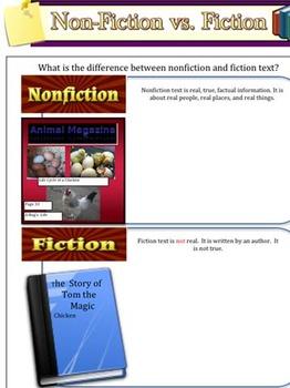 Fiction vs. Nonfiction Text PDF. What is Non-Fiction? What is Fiction?