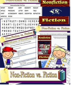 Fiction vs. Nonfiction Text PDF. What is Non-Fiction? What is Fiction?