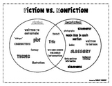 Fiction vs. Nonfiction Venn Diagram Worksheet by Holly Daley | TpT