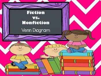 Fiction vs. Nonfiction Venn Diagram
