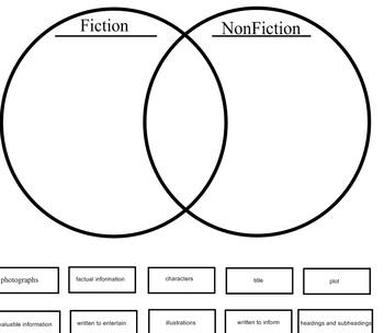 fiction vs nonfiction venn diagram for smartboard by maestra amanda rh teacherspayteachers com venn diagram smartboard Interactive Venn Diagram Template