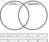 Fiction vs Nonfiction Venn Diagram for Smartboard