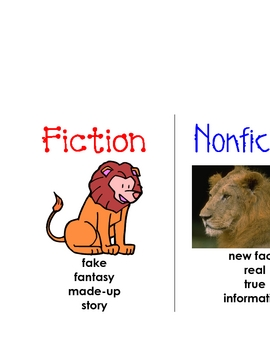 Fiction vs. Nonfiction Visual Aid Sign