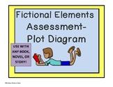 Fictional Elements Assessment-Plot Diagram