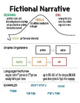 Fictional Narrative- Anchor Chart
