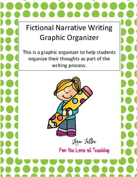 Fictional Narrative Writing Anchor Chart