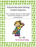 Fictional Narrative Writing Anchor Chart