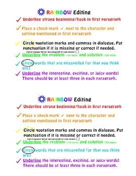 Fictional Narrative Writing- RAINBOW Edit Student Sheet