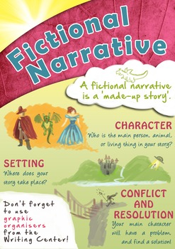 Fictional Narratives Poster