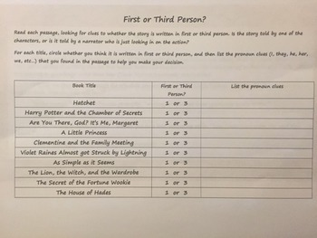 Fictional Point of View: First or Third Person?