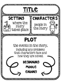 Fictional Story Structure & Summary