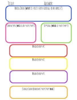 Fictional Writing - Graphic Organizer