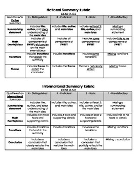 Fictional and Informational Summary Rubric