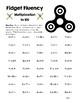 Fidget Fluency: Multiplication and Division