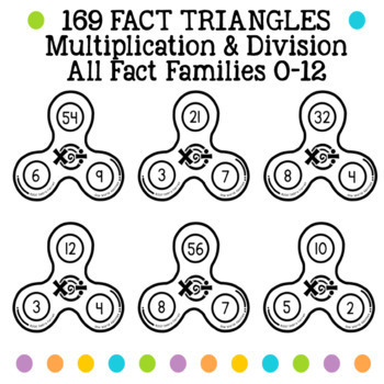 Fidget Spinner Math Fact Triangles: All Operations BUNDLE