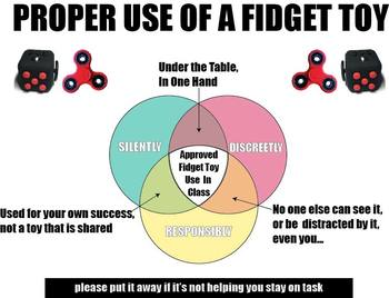 Fidget Toy- Proper Use Infographic Poster for Classroom