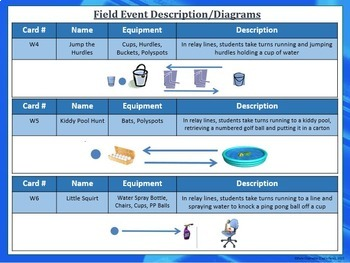 Field Day Event Cards- 20 Water Events