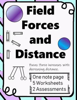 Field Force Effects and Results