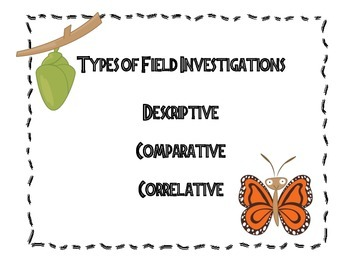 Notes: Field Investigations Foldable