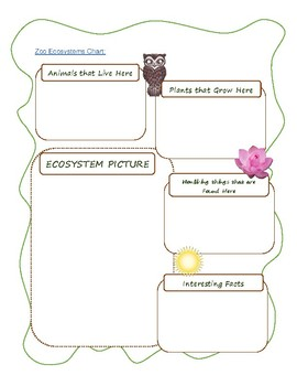 Field Trip Activities for the Classroom: Ecosystems