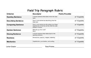 Field Trip Paragraph Rubric