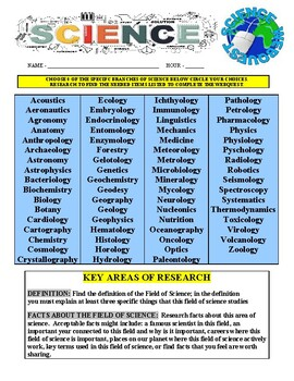 Fields of Science (webquest / vocabulary / research / wordsearch)
