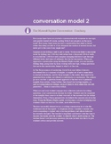 Fierce Conversations 2: The Mineral Rights Conversation (Coach)