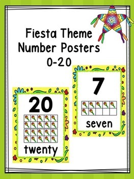 Fiesta Theme Number Posters 0-10