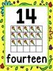 Fiesta Number Posters 0-20